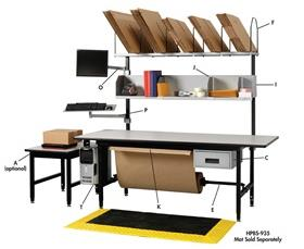 PACKING WORKSTATION BY DEHNCO