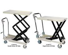 JET® HYDRAULIC SCISSOR LIFT TABLES